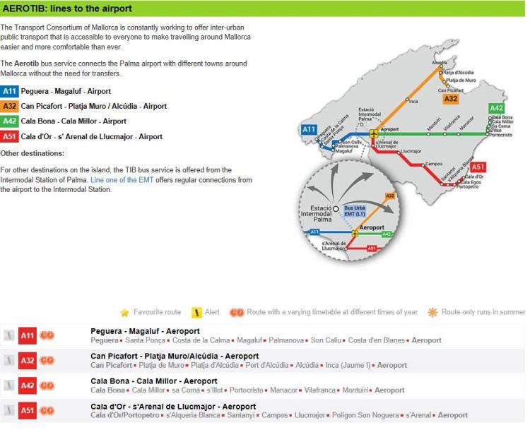 AEROTIB Vliegveld Palma de Mallorca Bus Goedkoop en Snel